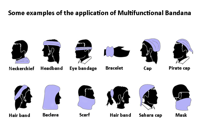 Bandana application examples