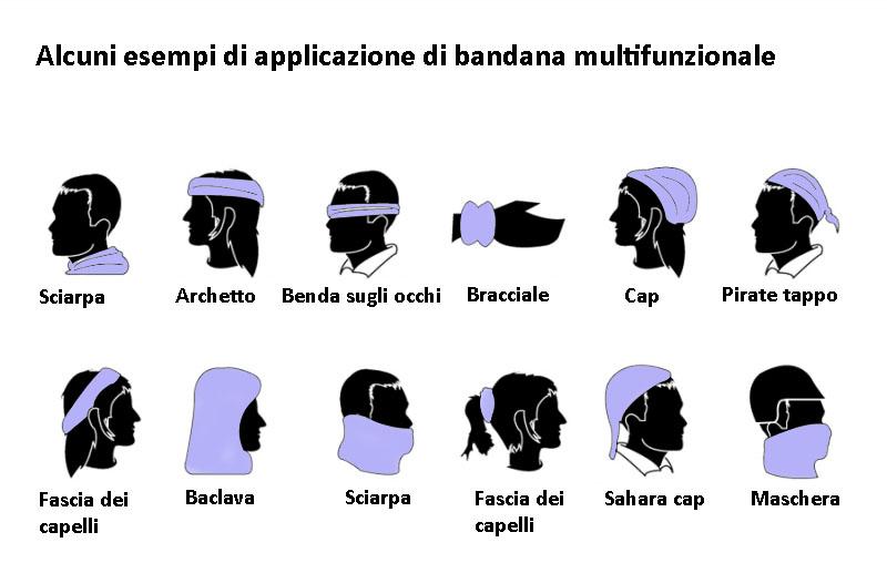 Esempi di applicazione Bandana